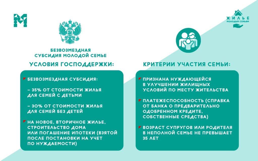 Подпрограмма «Обеспечение жильем молодых семей в Республике Татарстан»